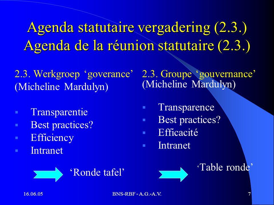 16.06.05BNS-RBF - A.G.-A.V.7 Agenda statutaire vergadering (2.3.) Agenda de la réunion statutaire (2.3.) 2.3.