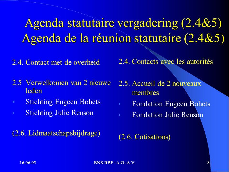 16.06.05BNS-RBF - A.G.-A.V.8 Agenda statutaire vergadering (2.4&5) Agenda de la réunion statutaire (2.4&5) 2.4.
