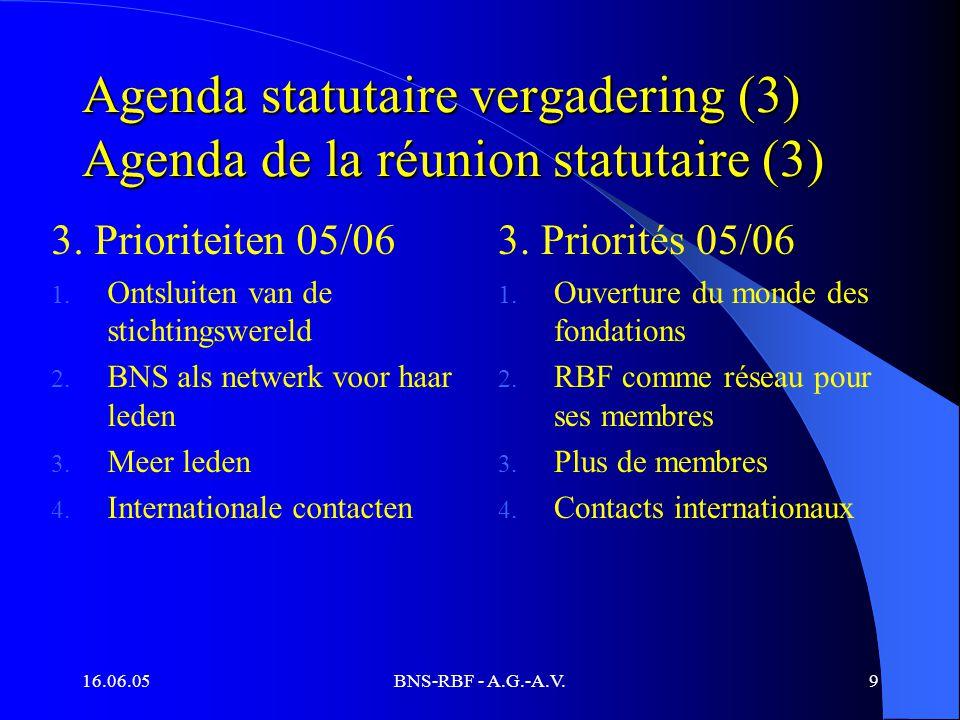 16.06.05BNS-RBF - A.G.-A.V.9 Agenda statutaire vergadering (3) Agenda de la réunion statutaire (3) 3. Prioriteiten 05/06 1. Ontsluiten van de stichtin