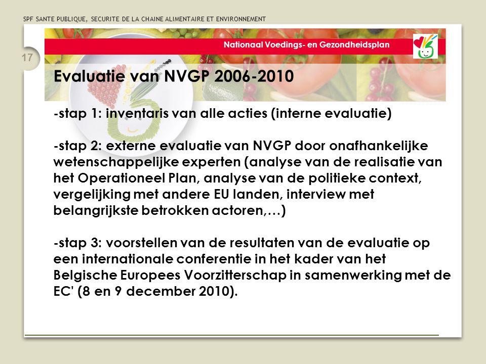SPF SANTE PUBLIQUE, SECURITE DE LA CHAINE ALIMENTAIRE ET ENVIRONNEMENT 17 Nationaal Voedings- en Gezondheidsplan Evaluatie van NVGP 2006-2010 -stap 1: inventaris van alle acties (interne evaluatie) -stap 2: externe evaluatie van NVGP door onafhankelijke wetenschappelijke experten (analyse van de realisatie van het Operationeel Plan, analyse van de politieke context, vergelijking met andere EU landen, interview met belangrijkste betrokken actoren,…) -stap 3: voorstellen van de resultaten van de evaluatie op een internationale conferentie in het kader van het Belgische Europees Voorzitterschap in samenwerking met de EC (8 en 9 december 2010).