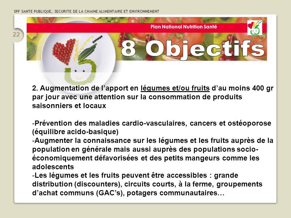SPF SANTE PUBLIQUE, SECURITE DE LA CHAINE ALIMENTAIRE ET ENVIRONNEMENT 22 Plan National Nutrition Santé 2. Augmentation de l'apport en légumes et/ou f