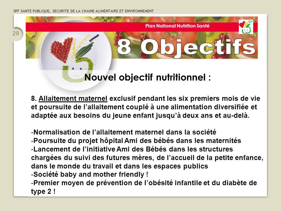 SPF SANTE PUBLIQUE, SECURITE DE LA CHAINE ALIMENTAIRE ET ENVIRONNEMENT 29 Plan National Nutrition Santé Nouvel objectif nutritionnel : 8. Allaitement