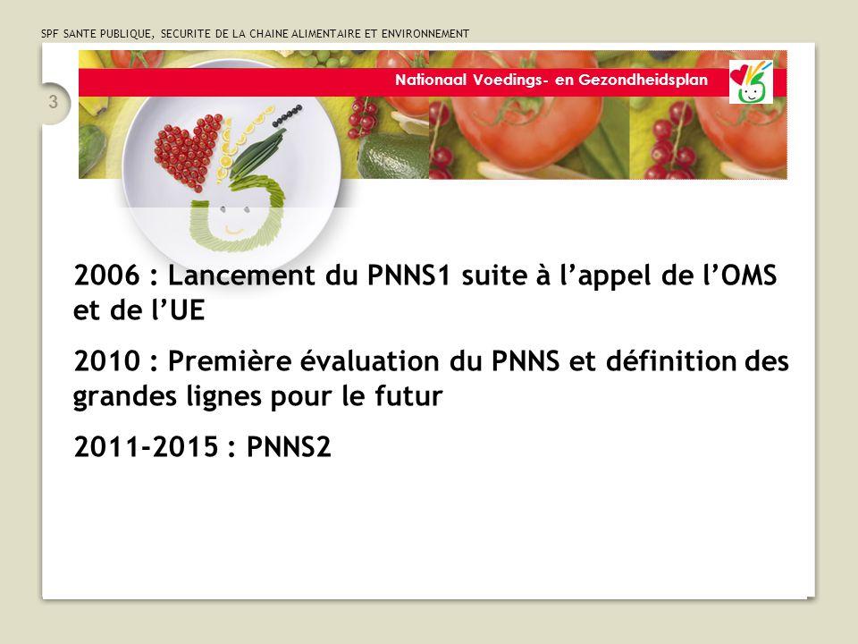 SPF SANTE PUBLIQUE, SECURITE DE LA CHAINE ALIMENTAIRE ET ENVIRONNEMENT 3 Nationaal Voedings- en Gezondheidsplan 2006 : Lancement du PNNS1 suite à l'appel de l'OMS et de l'UE 2010 : Première évaluation du PNNS et définition des grandes lignes pour le futur 2011-2015 : PNNS2