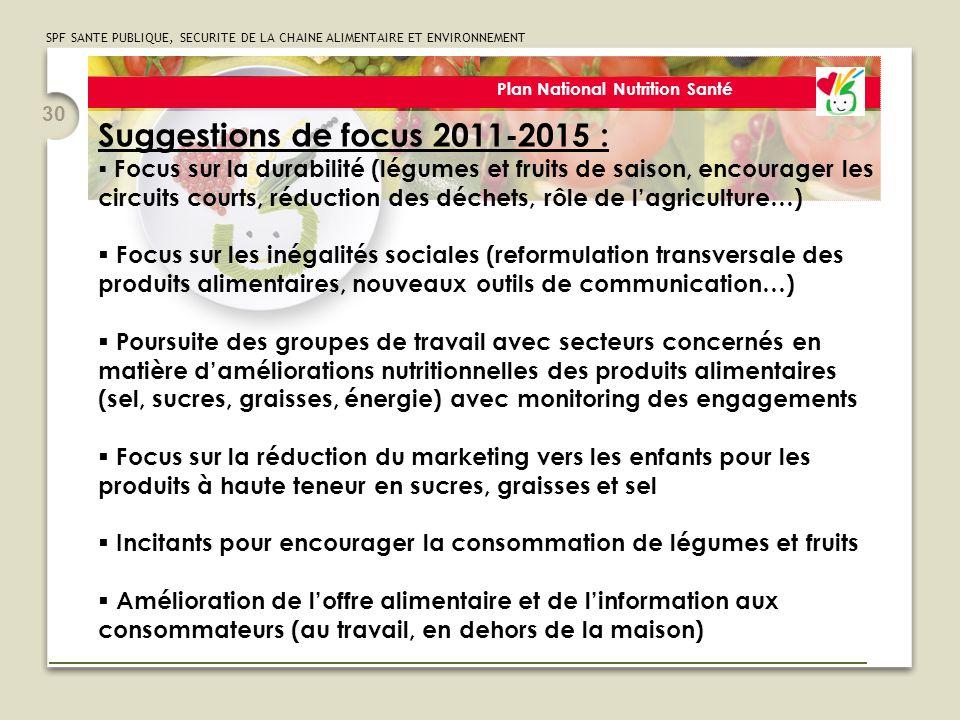 SPF SANTE PUBLIQUE, SECURITE DE LA CHAINE ALIMENTAIRE ET ENVIRONNEMENT 30 Plan National Nutrition Santé Suggestions de focus 2011-2015 :  Focus sur l