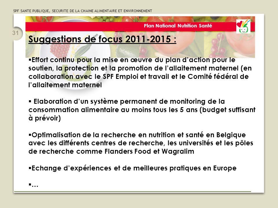 SPF SANTE PUBLIQUE, SECURITE DE LA CHAINE ALIMENTAIRE ET ENVIRONNEMENT 31 Plan National Nutrition Santé Suggestions de focus 2011-2015 :  Effort cont