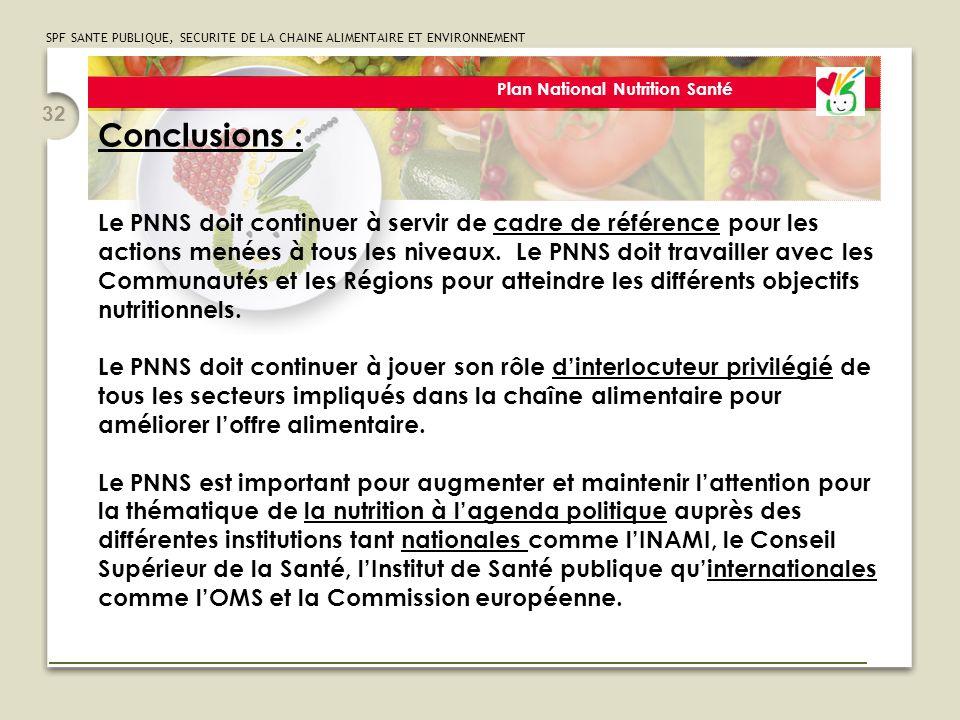 SPF SANTE PUBLIQUE, SECURITE DE LA CHAINE ALIMENTAIRE ET ENVIRONNEMENT 32 Plan National Nutrition Santé Conclusions : Le PNNS doit continuer à servir