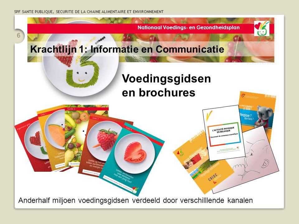 SPF SANTE PUBLIQUE, SECURITE DE LA CHAINE ALIMENTAIRE ET ENVIRONNEMENT 6 Nationaal Voedings- en Gezondheidsplan Voedingsgidsen en brochures Anderhalf