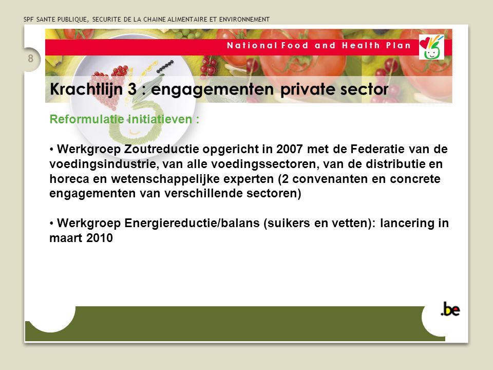 SPF SANTE PUBLIQUE, SECURITE DE LA CHAINE ALIMENTAIRE ET ENVIRONNEMENT 8 N a t i o n a l F o o d a n d H e a l t h P l a n Krachtlijn 3 : engagementen private sector Reformulatie initiatieven : Werkgroep Zoutreductie opgericht in 2007 met de Federatie van de voedingsindustrie, van alle voedingssectoren, van de distributie en horeca en wetenschappelijke experten (2 convenanten en concrete engagementen van verschillende sectoren) Werkgroep Energiereductie/balans (suikers en vetten): lancering in maart 2010