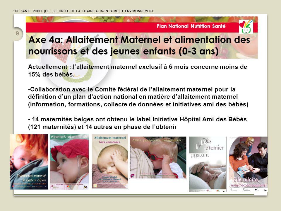 SPF SANTE PUBLIQUE, SECURITE DE LA CHAINE ALIMENTAIRE ET ENVIRONNEMENT 9 Plan National Nutrition Santé Axe 4a: Allaitement Maternel et alimentation de