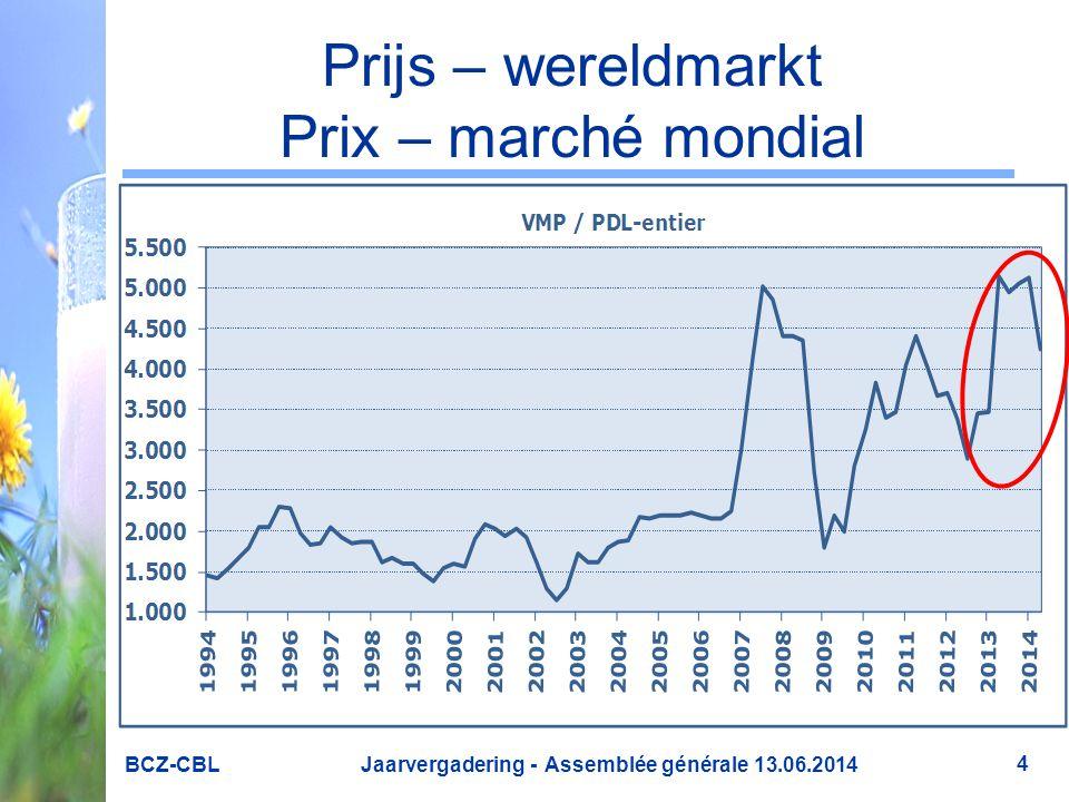 Prijs – wereldmarkt Prix – marché mondial BCZ-CBL Jaarvergadering - Assemblée générale 13.06.2014 4