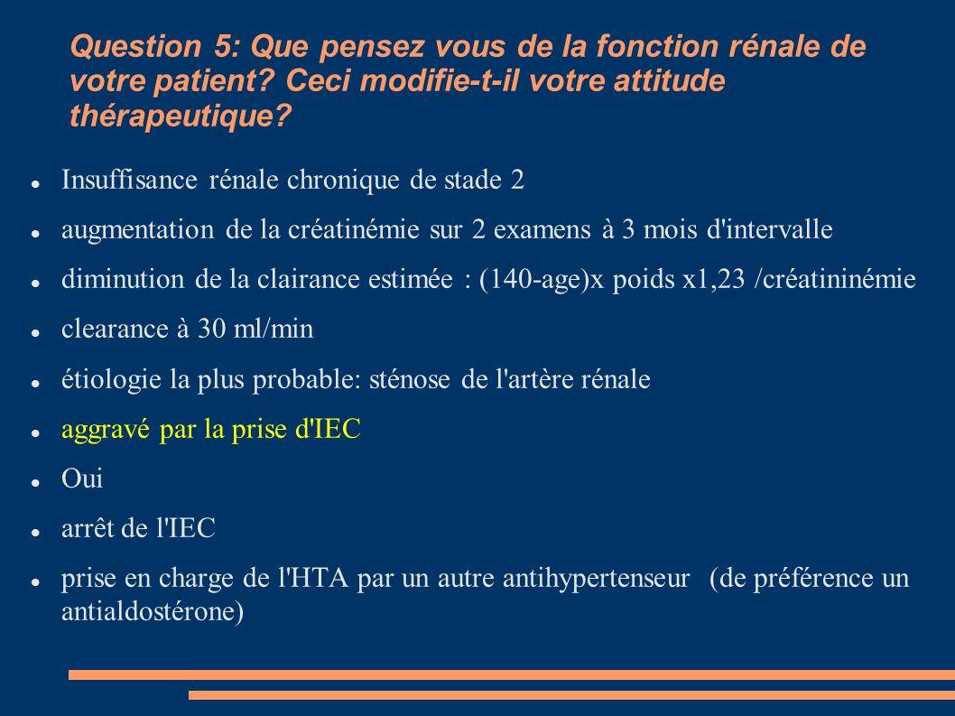 Question 5: Que pensez vous de la fonction rénale de votre patient? Ceci modifie-t-il votre attitude thérapeutique? Insuffisance rénale chronique de s
