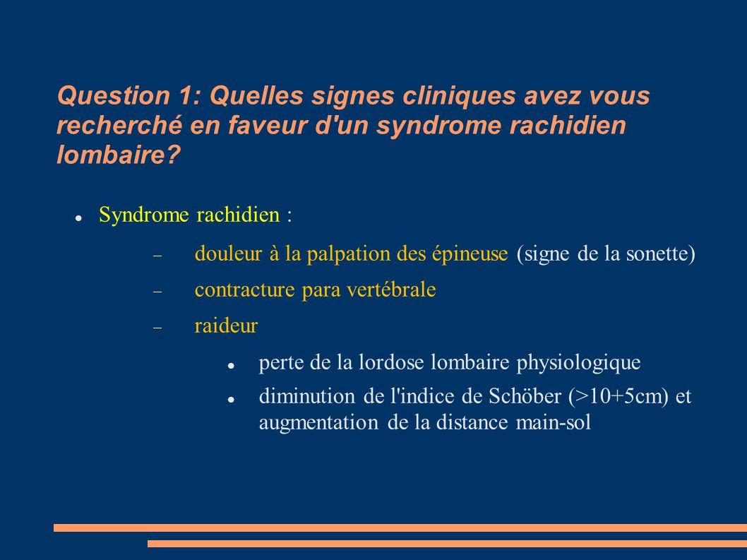 Question 1: Quelles signes cliniques avez vous recherché en faveur d'un syndrome rachidien lombaire? Syndrome rachidien :  douleur à la palpation des