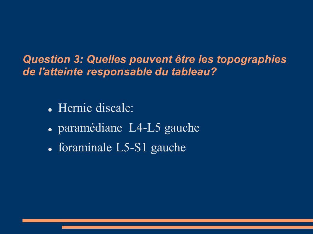Question 3: Quelles peuvent être les topographies de l'atteinte responsable du tableau? Hernie discale: paramédiane L4-L5 gauche foraminale L5-S1 gauc