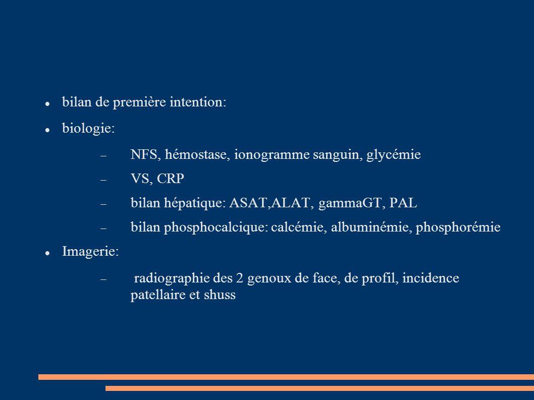 bilan de première intention: biologie:  NFS, hémostase, ionogramme sanguin, glycémie  VS, CRP  bilan hépatique: ASAT,ALAT, gammaGT, PAL  bilan pho