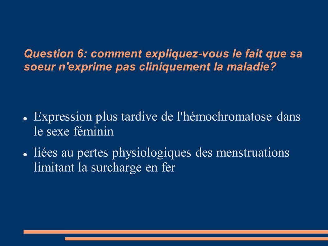 Question 6: comment expliquez-vous le fait que sa soeur n'exprime pas cliniquement la maladie? Expression plus tardive de l'hémochromatose dans le sex