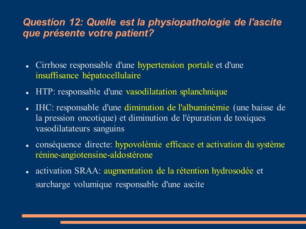 Question 12: Quelle est la physiopathologie de l'ascite que présente votre patient? Cirrhose responsable d'une hypertension portale et d'une insuffisa