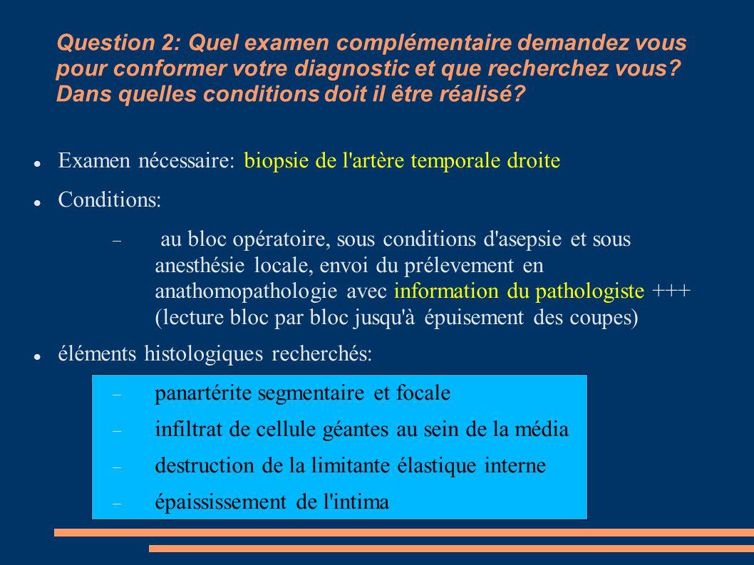 Question 2: Quel examen complémentaire demandez vous pour conformer votre diagnostic et que recherchez vous? Dans quelles conditions doit il être réal