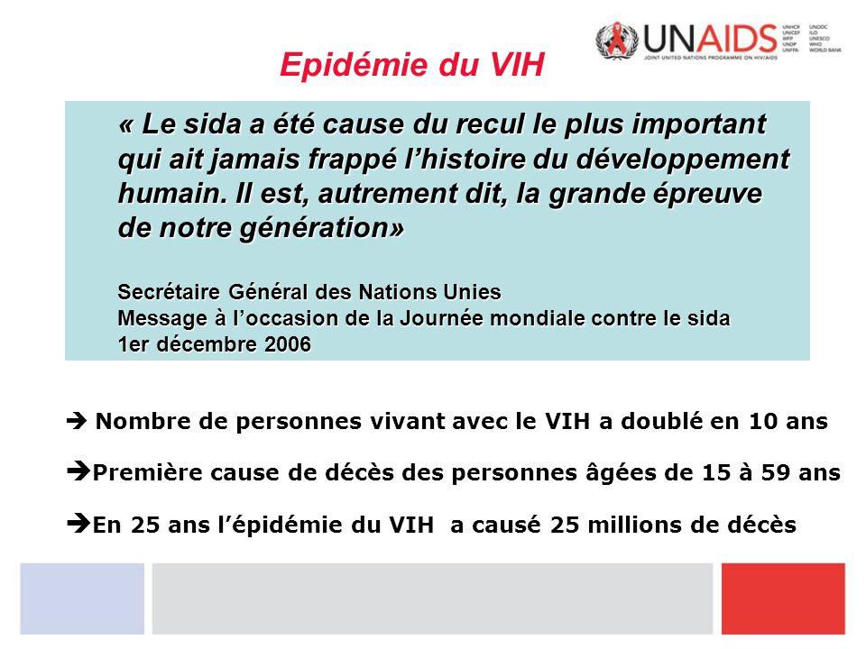 Epidémie du VIH  Nombre de personnes vivant avec le VIH a doublé en 10 ans è Première cause de décès des personnes âgées de 15 à 59 ans è En 25 ans l