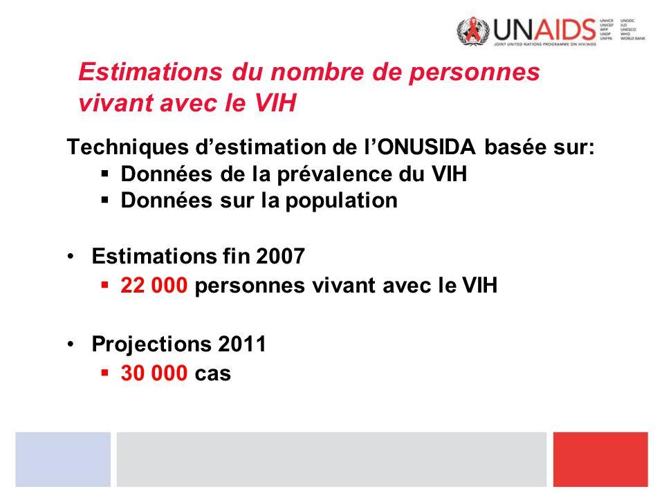 Estimations du nombre de personnes vivant avec le VIH Techniques d'estimation de l'ONUSIDA basée sur:  Données de la prévalence du VIH  Données sur
