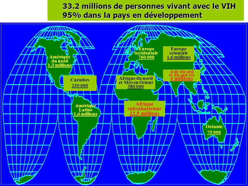 Amérique du nord 1,3 millions Caraibes 230 000 Amérique Latine 1,6 millions Afrique subsaharienne 22,5 millions Afrique du nord et Moyen Orient 380 00