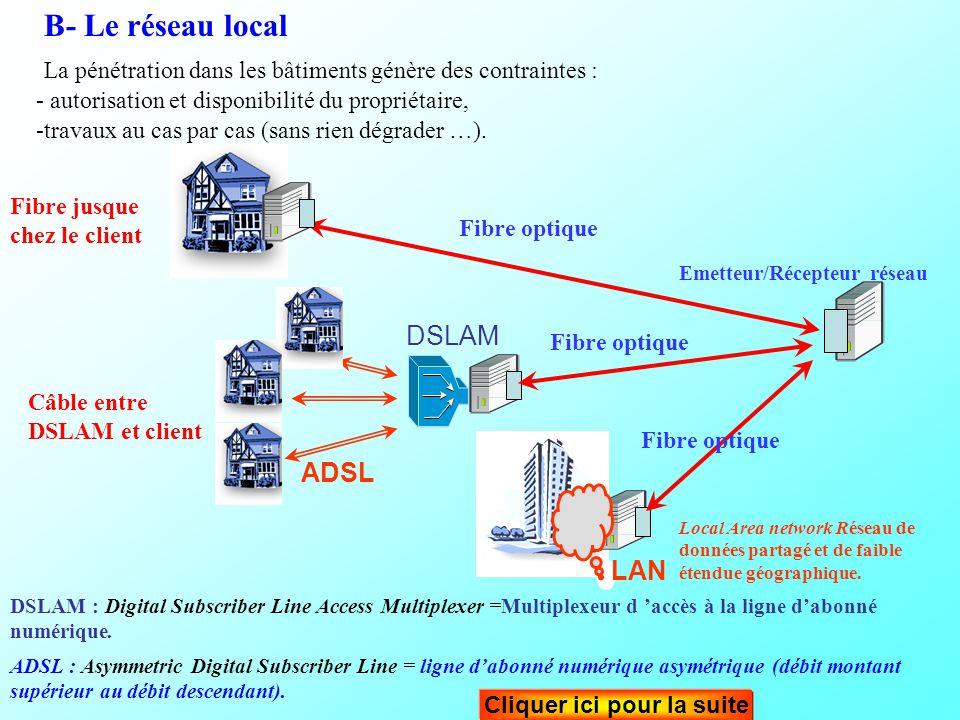L'opérateur concurrent loue la capacité haut débit de la ligne Orange gère la téléphonie L'opérateur concurrent loue la capacité haut débit de la lign