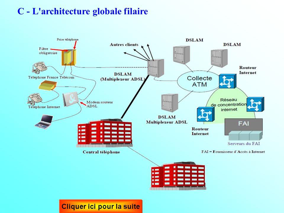 B- Le réseau local La pénétration dans les bâtiments génère des contraintes : - autorisation et disponibilité du propriétaire, -travaux au cas par cas