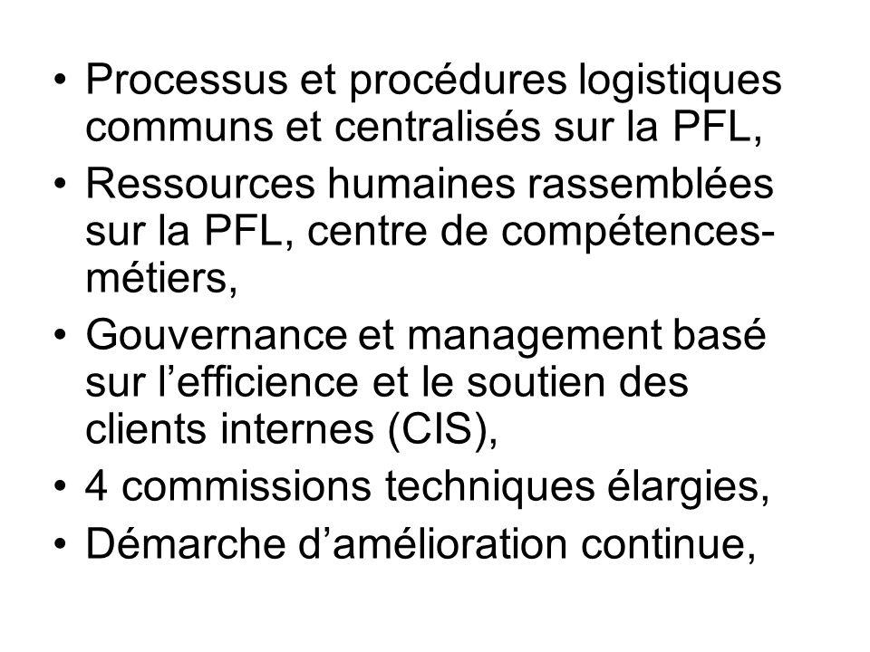 Processus et procédures logistiques communs et centralisés sur la PFL, Ressources humaines rassemblées sur la PFL, centre de compétences- métiers, Gou