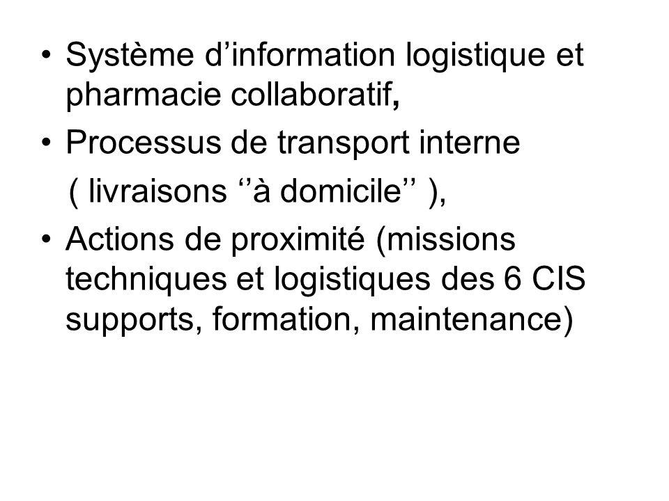 Système d'information logistique et pharmacie collaboratif, Processus de transport interne ( livraisons ''à domicile'' ), Actions de proximité (missio
