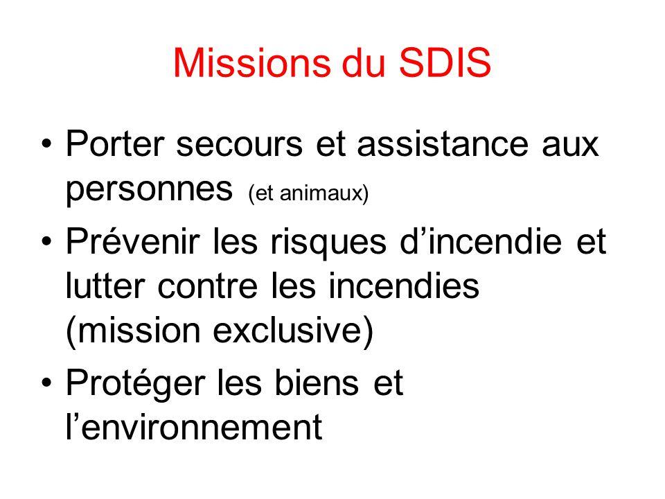 Missions du SDIS Porter secours et assistance aux personnes (et animaux) Prévenir les risques d'incendie et lutter contre les incendies (mission exclu
