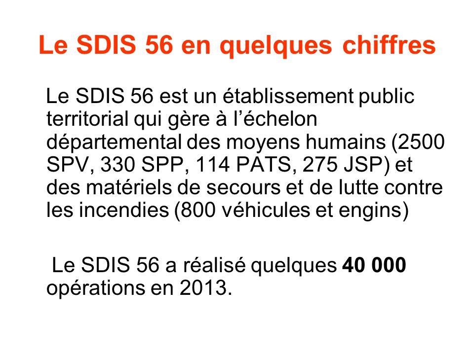 Le SDIS 56 en quelques chiffres Le SDIS 56 est un établissement public territorial qui gère à l'échelon départemental des moyens humains (2500 SPV, 33