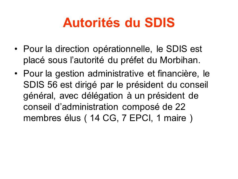 Autorités du SDIS Pour la direction opérationnelle, le SDIS est placé sous l'autorité du préfet du Morbihan. Pour la gestion administrative et financi