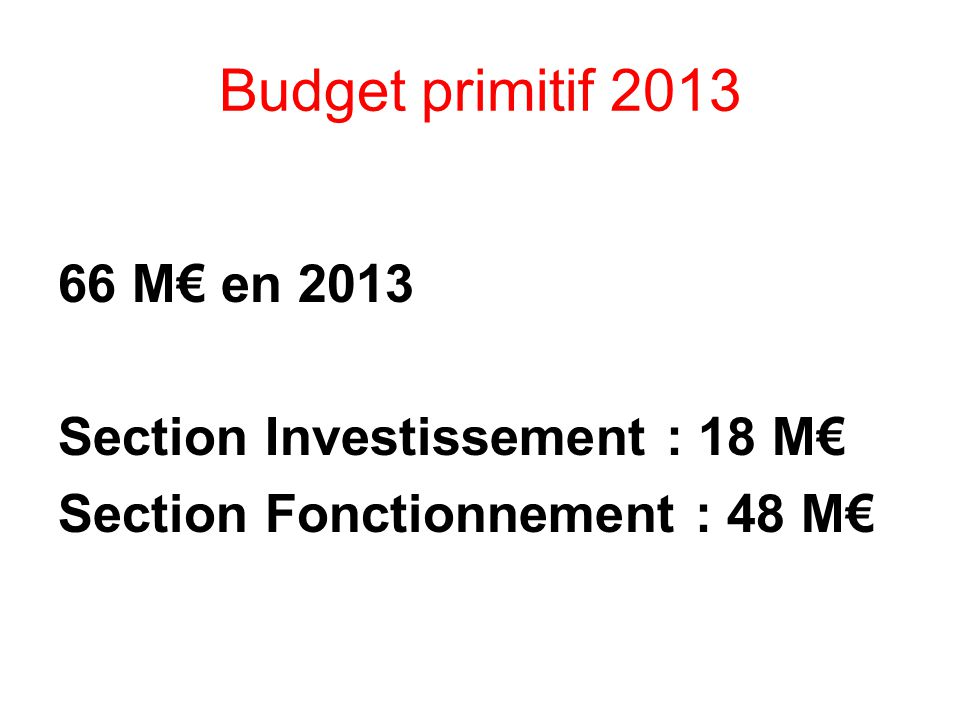 Budget primitif 2013 66 M€ en 2013 Section Investissement : 18 M€ Section Fonctionnement : 48 M€