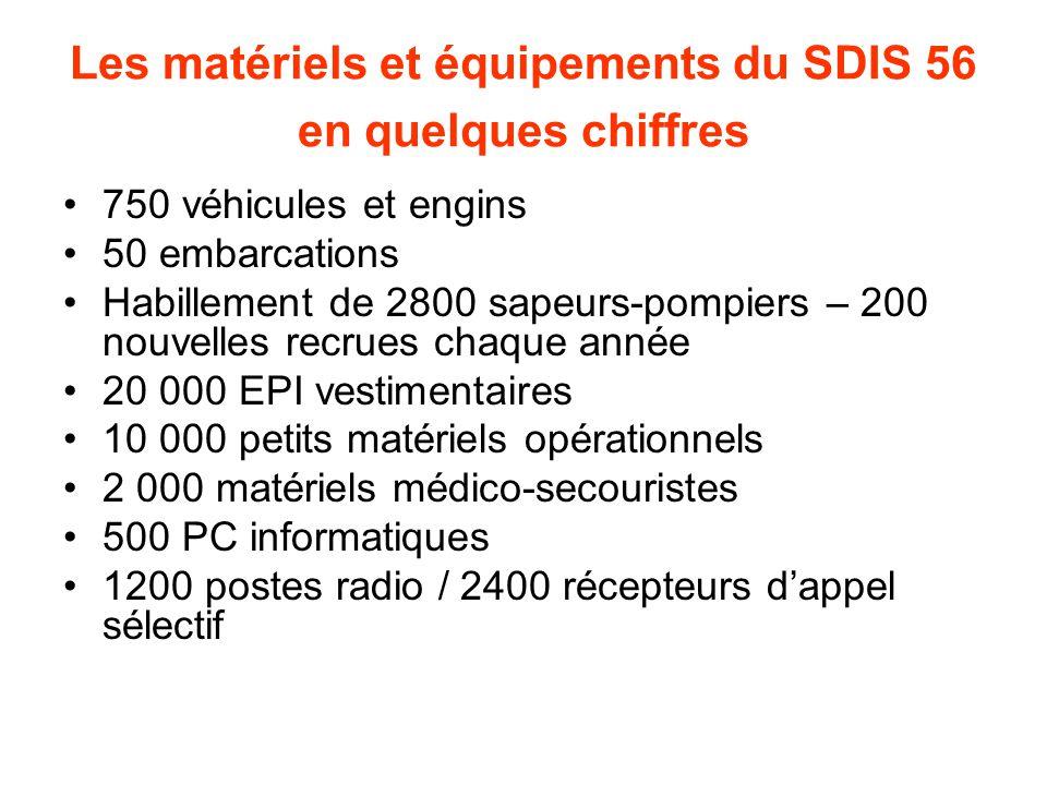 Les matériels et équipements du SDIS 56 en quelques chiffres 750 véhicules et engins 50 embarcations Habillement de 2800 sapeurs-pompiers – 200 nouvel