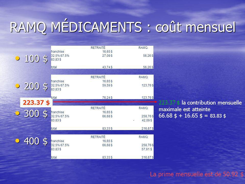 La prime mensuelle est de 50.92 $ RAMQ MÉDICAMENTS : coût mensuel 100 $ 100 $ 200 $ 200 $ 300 $ 300 $ 400 $ 400 $ 223.37 $ 223.37 $ la contribution me