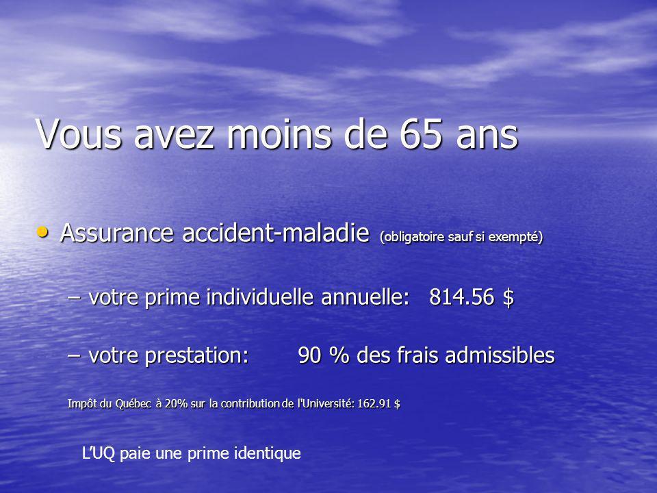 Vous avez moins de 65 ans Assurance accident-maladie (obligatoire sauf si exempté) Assurance accident-maladie (obligatoire sauf si exempté) –votre prime individuelle annuelle:814.56 $ –votre prestation:90 % des frais admissibles Impôt du Québec à 20% sur la contribution de l Université: 162.91 $ L'UQ paie une prime identique