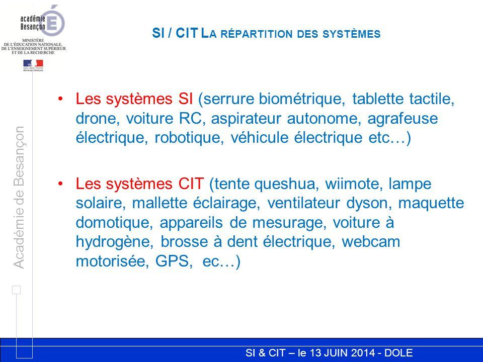 SI & CIT – le 13 JUIN 2014 - DOLE Académie de Besançon SI / CIT L A RÉPARTITION DES SYSTÈMES Les systèmes SI (serrure biométrique, tablette tactile, d