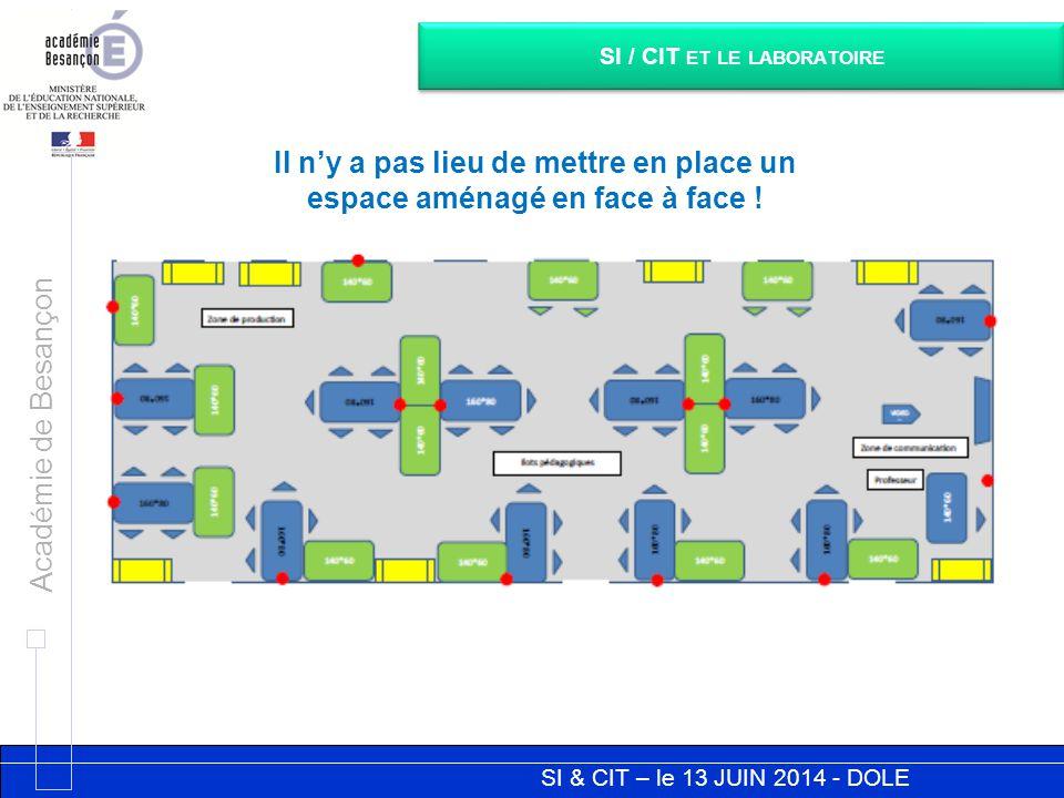 SI & CIT – le 13 JUIN 2014 - DOLE Académie de Besançon SI / CIT ET LE LABORATOIRE Il n'y a pas lieu de mettre en place un espace aménagé en face à fac