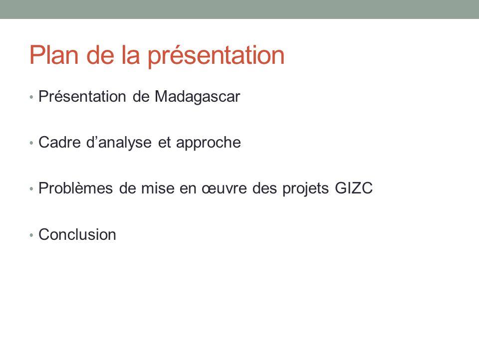 Plan de la présentation Présentation de Madagascar Cadre d'analyse et approche Problèmes de mise en œuvre des projets GIZC Conclusion