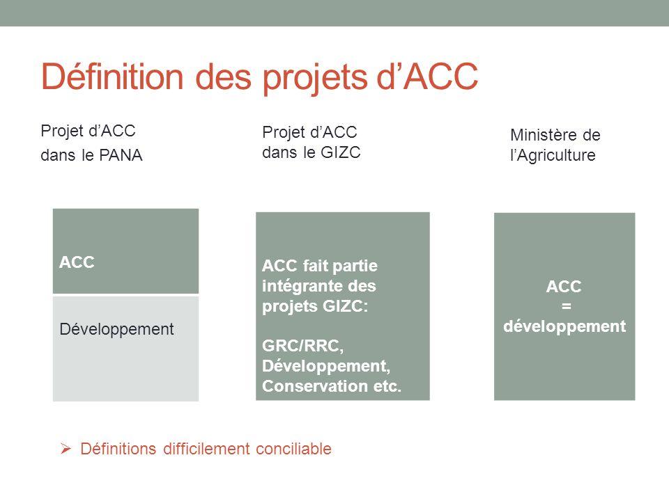 Définition des projets d'ACC Projet d'ACC dans le PANA ACC Développement Projet d'ACC dans le GIZC ACC fait partie intégrante des projets GIZC: GRC/RR