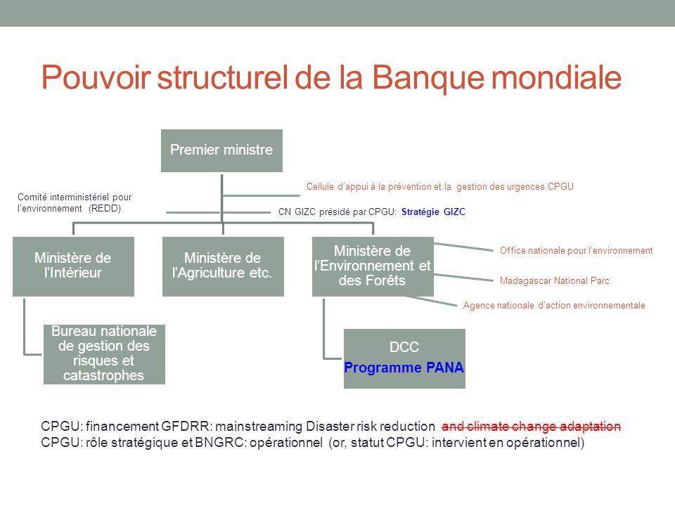 Pouvoir structurel de la Banque mondiale Premier ministre Ministère de l'Intérieur Bureau nationale de gestion des risques et catastrophes Ministère d