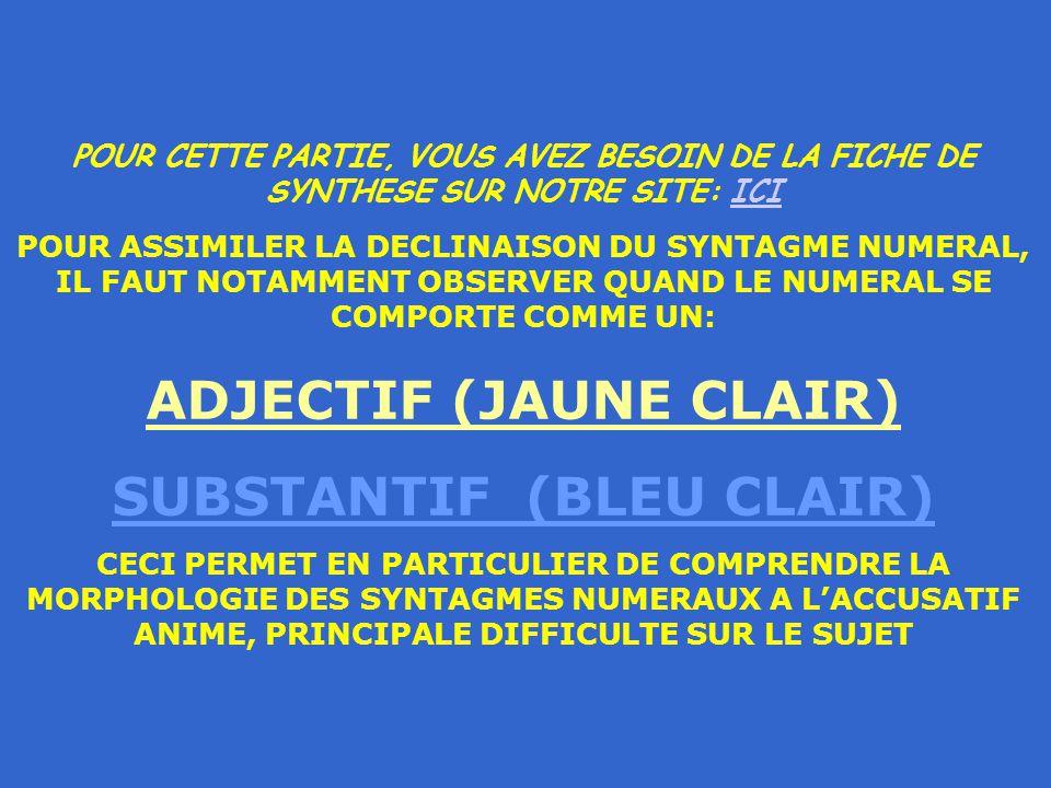 POUR CETTE PARTIE, VOUS AVEZ BESOIN DE LA FICHE DE SYNTHESE SUR NOTRE SITE: ICIICI POUR ASSIMILER LA DECLINAISON DU SYNTAGME NUMERAL, IL FAUT NOTAMMENT OBSERVER QUAND LE NUMERAL SE COMPORTE COMME UN: ADJECTIF (JAUNE CLAIR) SUBSTANTIF (BLEU CLAIR) CECI PERMET EN PARTICULIER DE COMPRENDRE LA MORPHOLOGIE DES SYNTAGMES NUMERAUX A L'ACCUSATIF ANIME, PRINCIPALE DIFFICULTE SUR LE SUJET