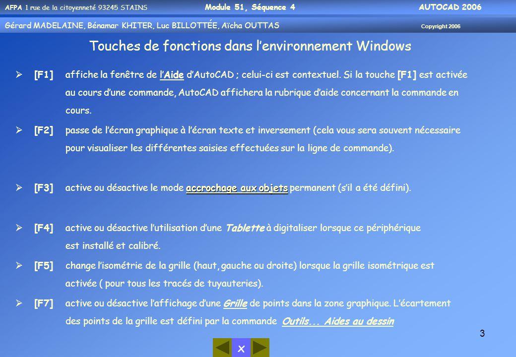 x AFPA 1 rue de la citoyenneté 93245 STAINS Module 51, Séquence 4 AUTOCAD 2006 Gérard MADELAINE, Bénamar KHITER, Luc BILLOTTÉE, Aïcha OUTTAS Copyright 2006 3 Touches de fonctions dans l'environnement Windows  [F1]affiche la fenêtre de l'Aide d'AutoCAD ; celui-ci est contextuel.