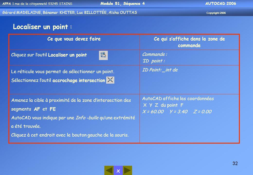 x AFPA 1 rue de la citoyenneté 93245 STAINS Module 51, Séquence 4 AUTOCAD 2006 Gérard MADELAINE, Bénamar KHITER, Luc BILLOTTÉE, Aïcha OUTTAS Copyright 2006 32 Ce que vous devez faire Ce qui s'affiche dans la zone de commande Commande : 'ID point : ID Point: _int de Amenez la cible à proximité de la zone d'intersection des segments AF et FE AutoCAD vous indique par une Info -bulle qu'une extrémité a été trouvée.