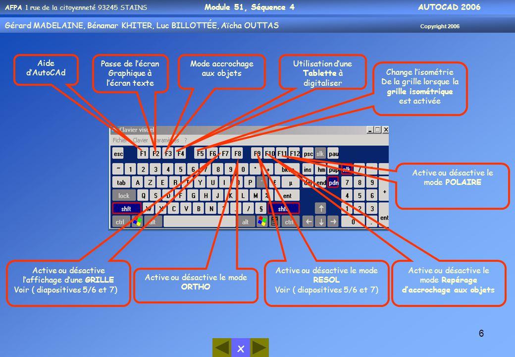 x AFPA 1 rue de la citoyenneté 93245 STAINS Module 51, Séquence 4 AUTOCAD 2006 Gérard MADELAINE, Bénamar KHITER, Luc BILLOTTÉE, Aïcha OUTTAS Copyright 2006 6 Aide d'AutoCAd Passe de l'écran Graphique à l'écran texte Mode accrochage aux objets Utilisation d'une Tablette à digitaliser Change l'isométrie De la grille lorsque la grille isométrique est activée Active ou désactive l'affichage d'une GRILLE Voir ( diapositives 5/6 et 7) Active ou désactive le mode ORTHO Active ou désactive le mode RESOL Voir ( diapositives 5/6 et 7) Active ou désactive le mode Repérage d'accrochage aux objets Active ou désactive le mode POLAIRE