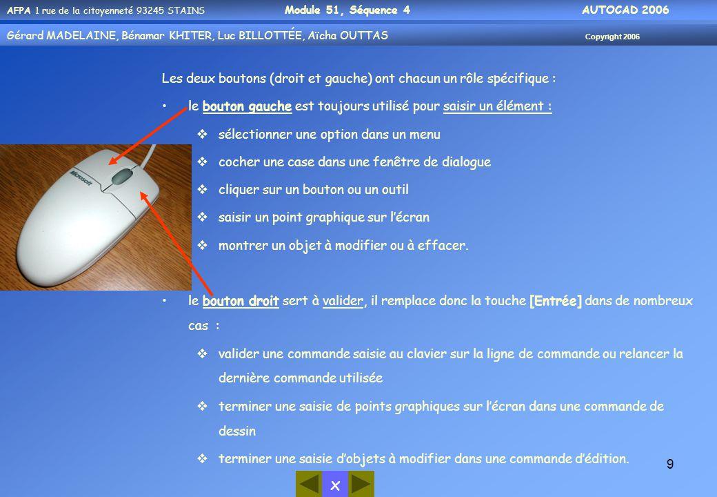 x AFPA 1 rue de la citoyenneté 93245 STAINS Module 51, Séquence 4 AUTOCAD 2006 Gérard MADELAINE, Bénamar KHITER, Luc BILLOTTÉE, Aïcha OUTTAS Copyright 2006 9 Les deux boutons (droit et gauche) ont chacun un rôle spécifique : le bouton gauche est toujours utilisé pour saisir un élément :  sélectionner une option dans un menu  cocher une case dans une fenêtre de dialogue  cliquer sur un bouton ou un outil  saisir un point graphique sur l'écran  montrer un objet à modifier ou à effacer.