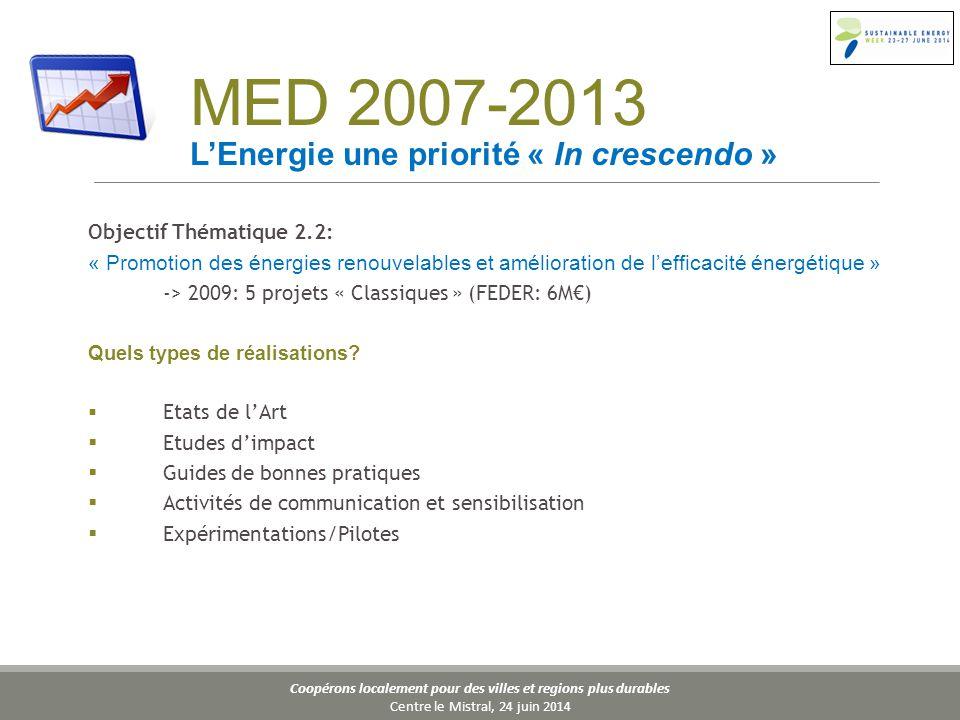 Coopérons localement pour des villes et regions plus durables Centre le Mistral, 24 juin 2014 MED 2007-2013 L'Energie une priorité « In crescendo » Objectif Thématique 2.2: « Promotion des énergies renouvelables et amélioration de l'efficacité énergétique » -> 2009: 5 projets « Classiques » (FEDER: 6M€) Quels types de réalisations.