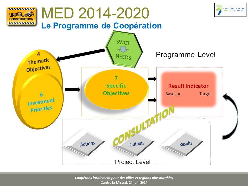 Coopérons localement pour des villes et regions plus durables Centre le Mistral, 24 juin 2014 Result Indicator Baseline Target Project Level Programme Level 7 Specific Objectives 7 Specific Objectives MED 2014-2020 Le Programme de Coopération