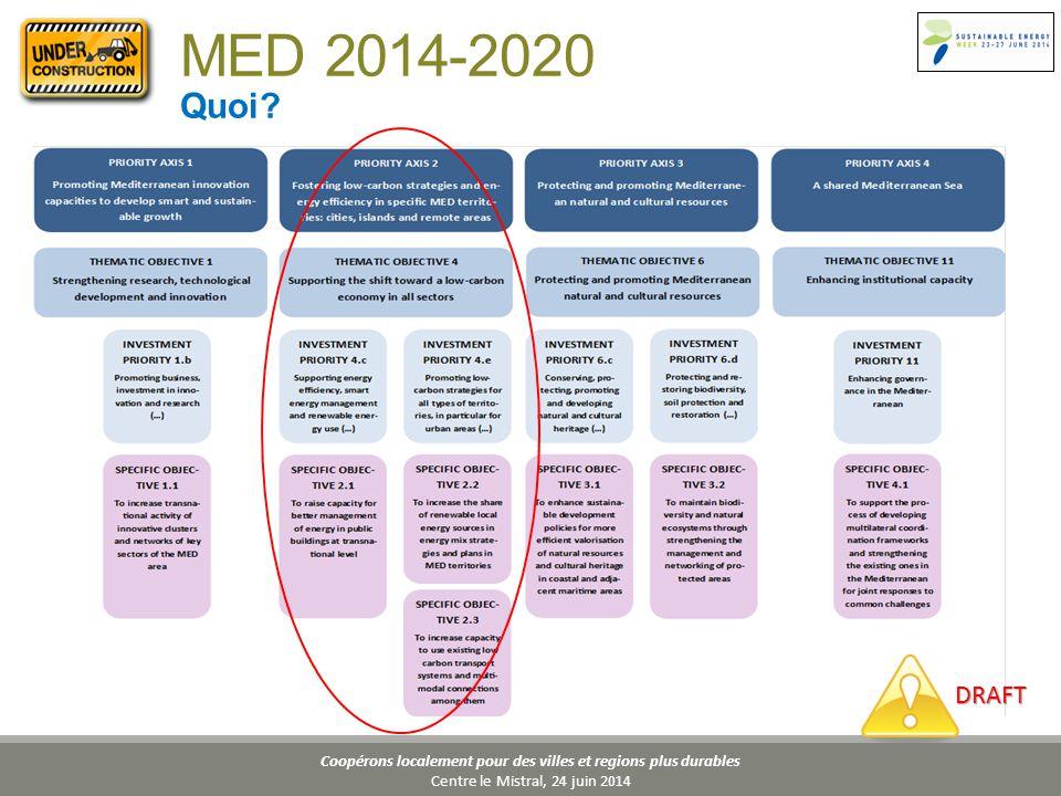 Coopérons localement pour des villes et regions plus durables Centre le Mistral, 24 juin 2014 MED 2014-2020 Quoi.