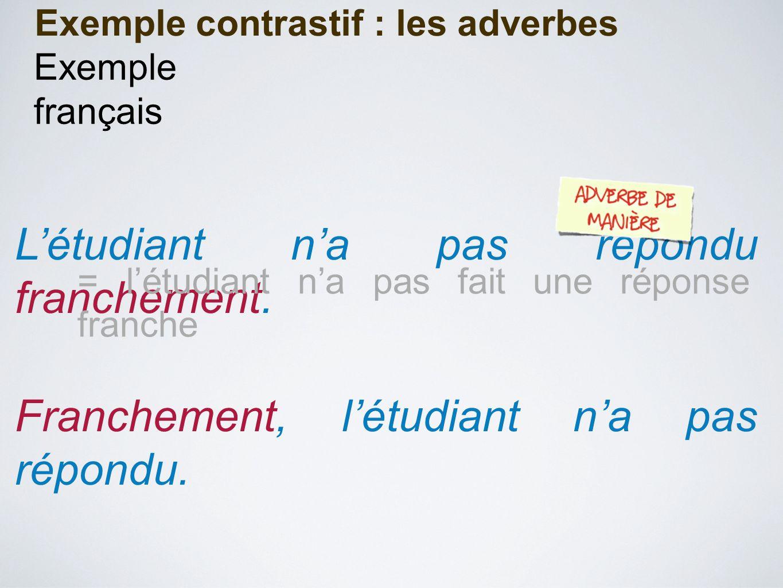 Exemple contrastif : les adverbes L'étudiant n'a pas répondu franchement.