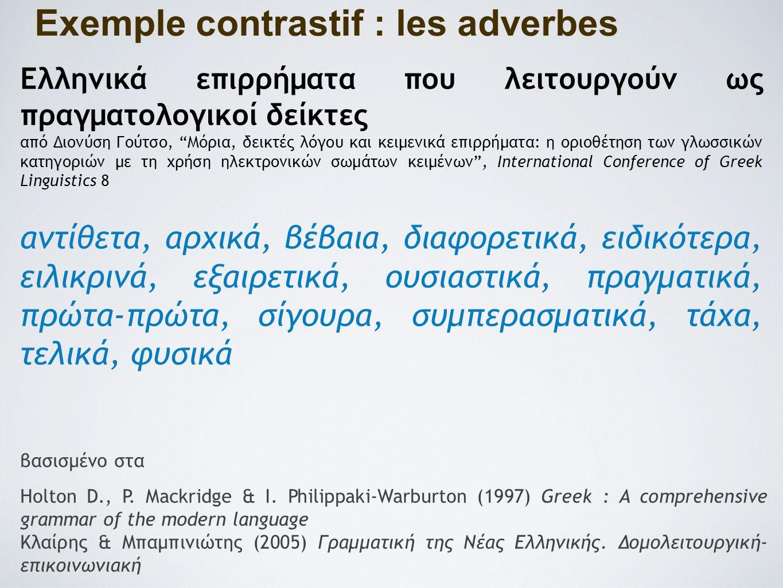 Exemple contrastif : les adverbes Ελληνικά επιρρήματα που λειτουργούν ως πραγματολογικοί δείκτες από Διονύση Γούτσο, Μόρια, δεικτές λόγου και κειμενικά επιρρήματα: η οριοθέτηση των γλωσσικών κατηγοριών με τη χρήση ηλεκτρονικών σωμάτων κειμένων , International Conference of Greek Linguistics 8 βασισμένο στα Holton D., P.